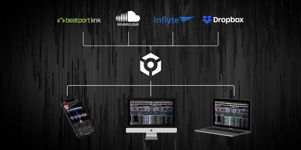 recordbox 6.0